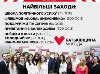 У Києві створено нові районні осередки «Батьківщини Молодої»