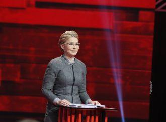 Юлія Тимошенко: Україна має навчитися відстоювати власні інтереси у співпраці з ЄС та МВФ
