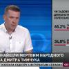 Іван Крулько назвав найважливіші питання, які Рада має розглянути до виборів