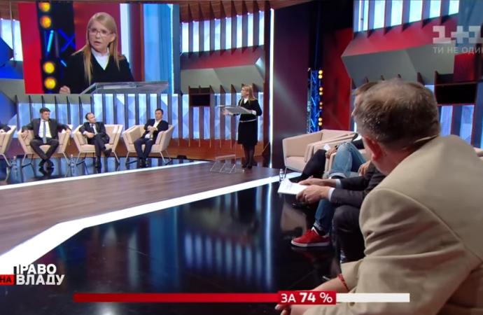 Юлія Тимошенко проти поспішного відкриття ринку землі, 20.09.2019
