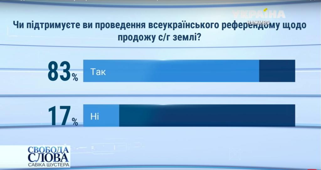 https://ba.org.ua/wp-content/uploads/2020/02/znimok-ekrana-o-10.04.14-1024x542.png