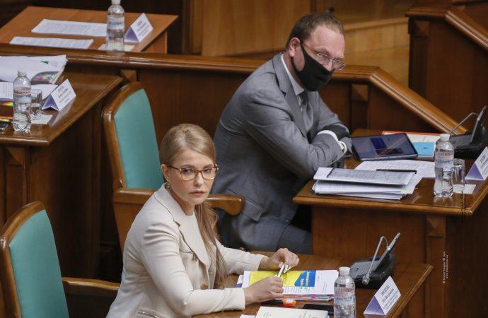 Засідання Конституційного суду України щодо незаконності відкриття ринку землі, 29.09.2020