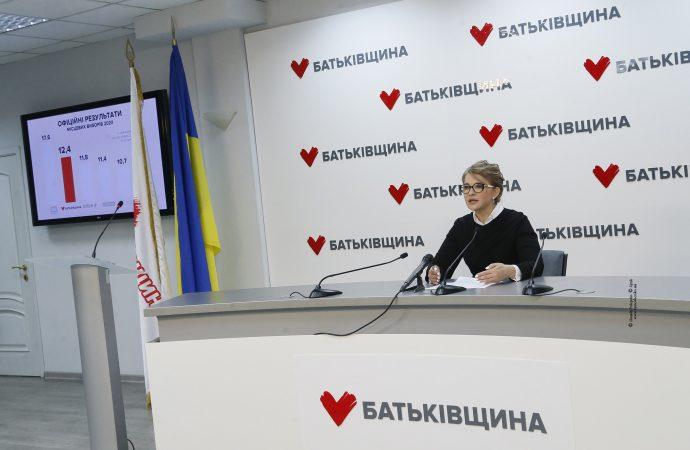 Пресконференція Юлії Тимошенко в Києві, 23.11.2020