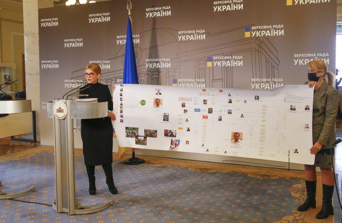 Брифінг Юлії Тимошенко у Верховній Раді, 26.04.21